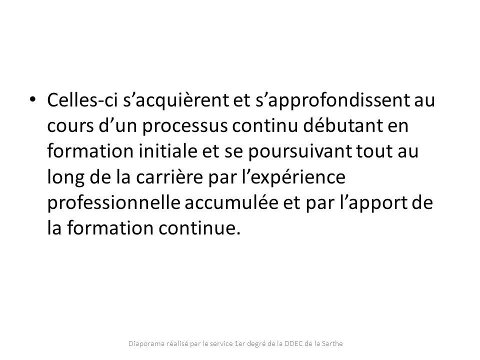 7) Maîtriser la langue française à des fins de communication - Utiliser un langage clair et adapté aux différents interlocuteurs rencontrés dans son activité professionnelle.