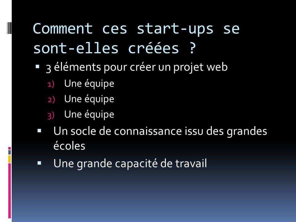 Comment ces start-ups se sont-elles créées ? 3 éléments pour créer un projet web 1) Une équipe 2) Une équipe 3) Une équipe Un socle de connaissance is