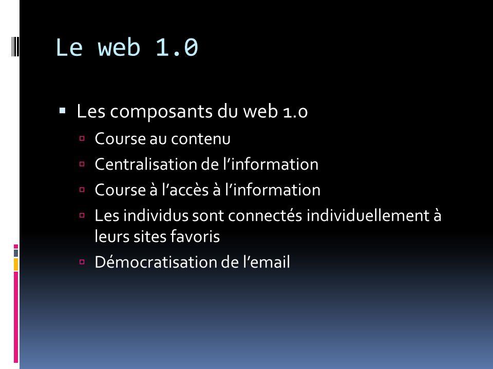 Le web 1.0 Les composants du web 1.0 Course au contenu Centralisation de linformation Course à laccès à linformation Les individus sont connectés indi