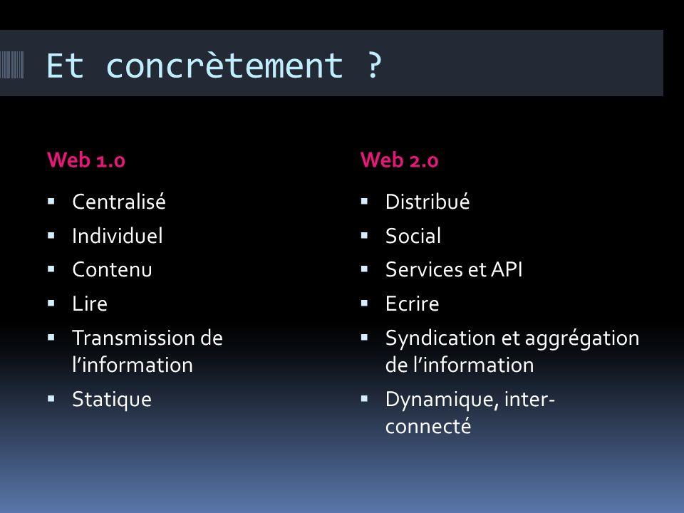 Et concrètement ? Web 1.0Web 2.0 Centralisé Individuel Contenu Lire Transmission de linformation Statique Distribué Social Services et API Ecrire Synd