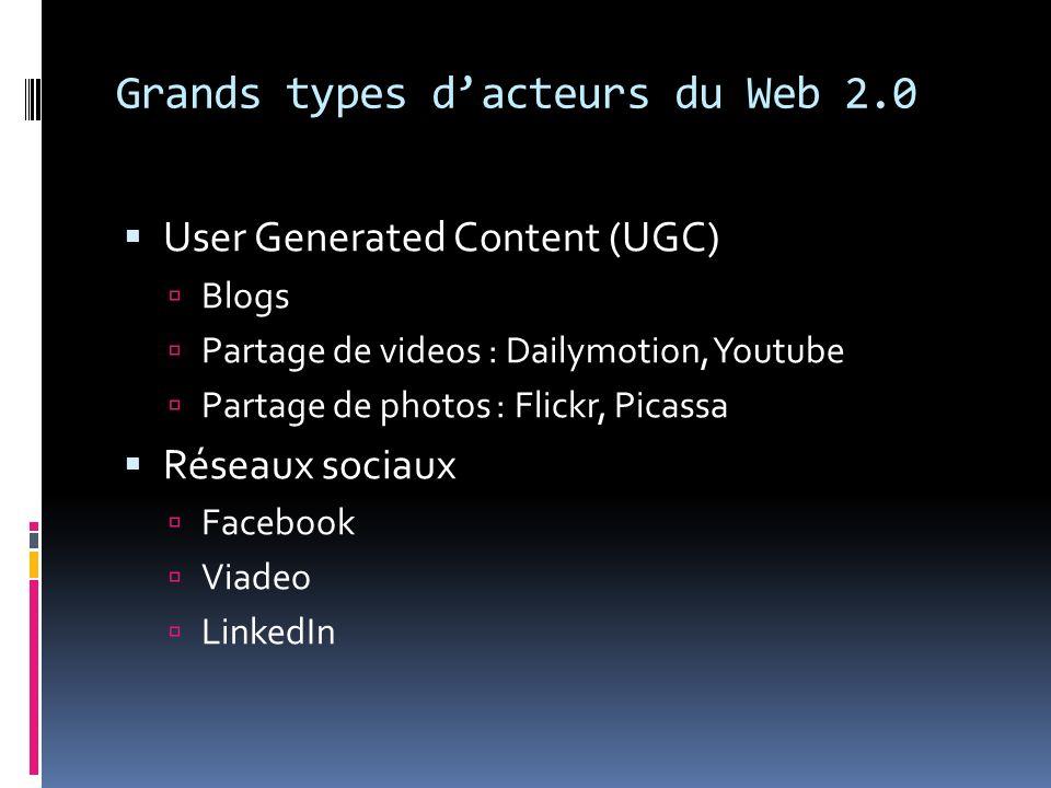 Grands types dacteurs du Web 2.0 User Generated Content (UGC) Blogs Partage de videos : Dailymotion, Youtube Partage de photos : Flickr, Picassa Résea