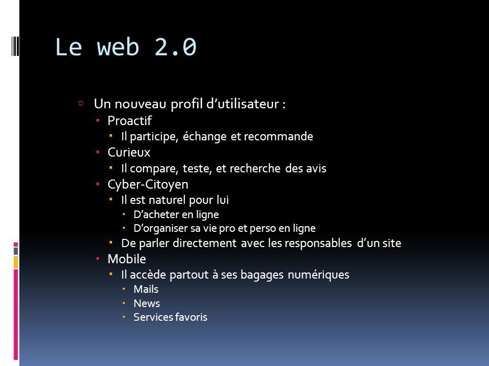Le web 2.0 Un nouveau profil dutilisateur : Proactif Il participe, échange et recommande Curieux Il compare, teste, et recherche des avis Cyber-Citoye