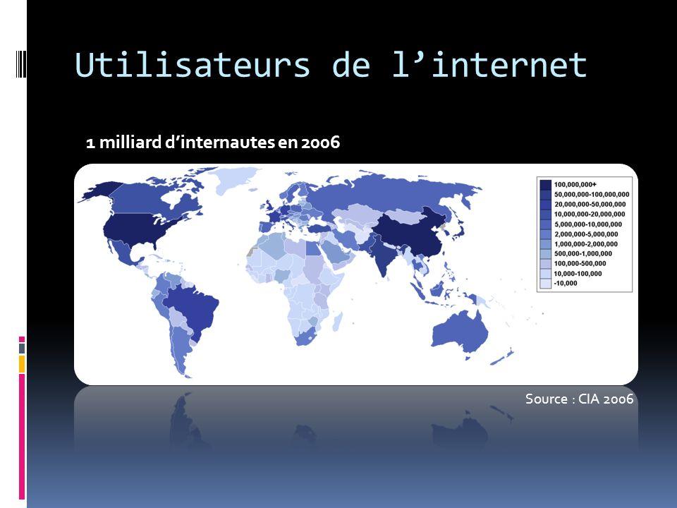 Utilisateurs de linternet Source : CIA 2006 1 milliard dinternautes en 2006