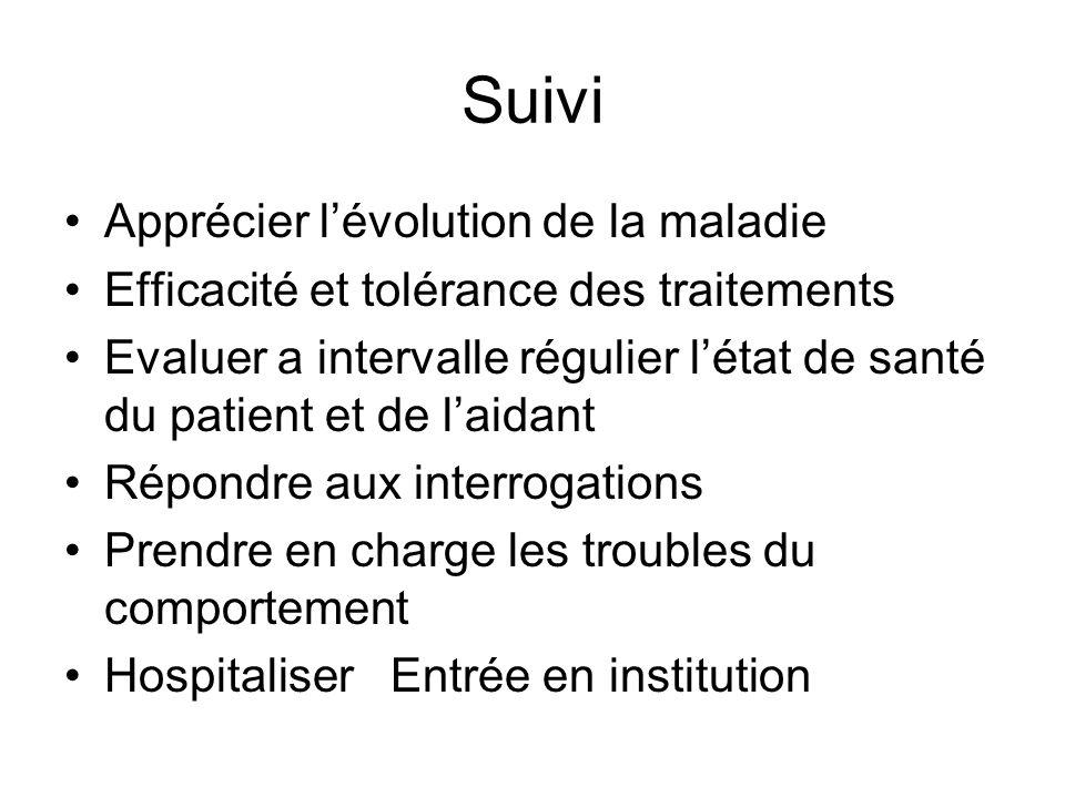 Suivi Apprécier lévolution de la maladie Efficacité et tolérance des traitements Evaluer a intervalle régulier létat de santé du patient et de laidant