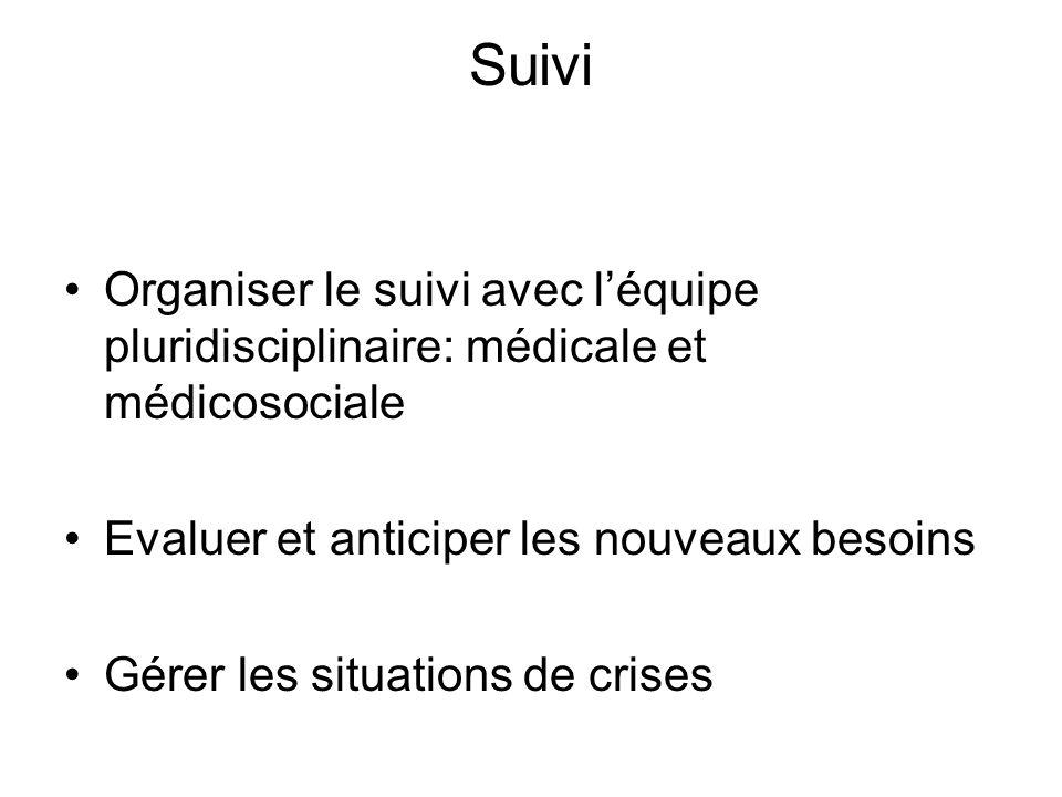 Suivi Organiser le suivi avec léquipe pluridisciplinaire: médicale et médicosociale Evaluer et anticiper les nouveaux besoins Gérer les situations de