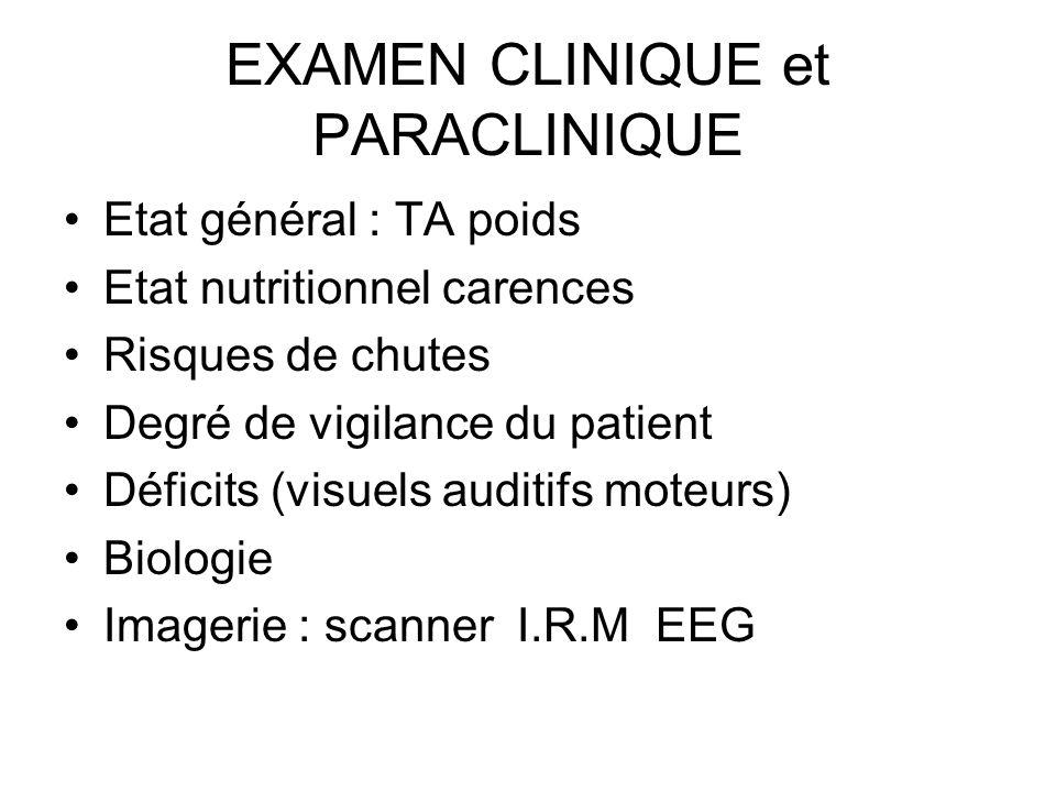 EXAMEN CLINIQUE et PARACLINIQUE Etat général : TA poids Etat nutritionnel carences Risques de chutes Degré de vigilance du patient Déficits (visuels a