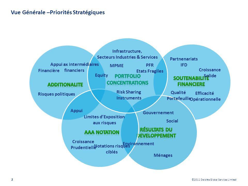 ©2011 Deloitte Global Services Limited 2 Vue Générale –Priorités Stratégiques 2 Infrastructure, Secteurs Industries & Services PFR Etats Fragiles Equi
