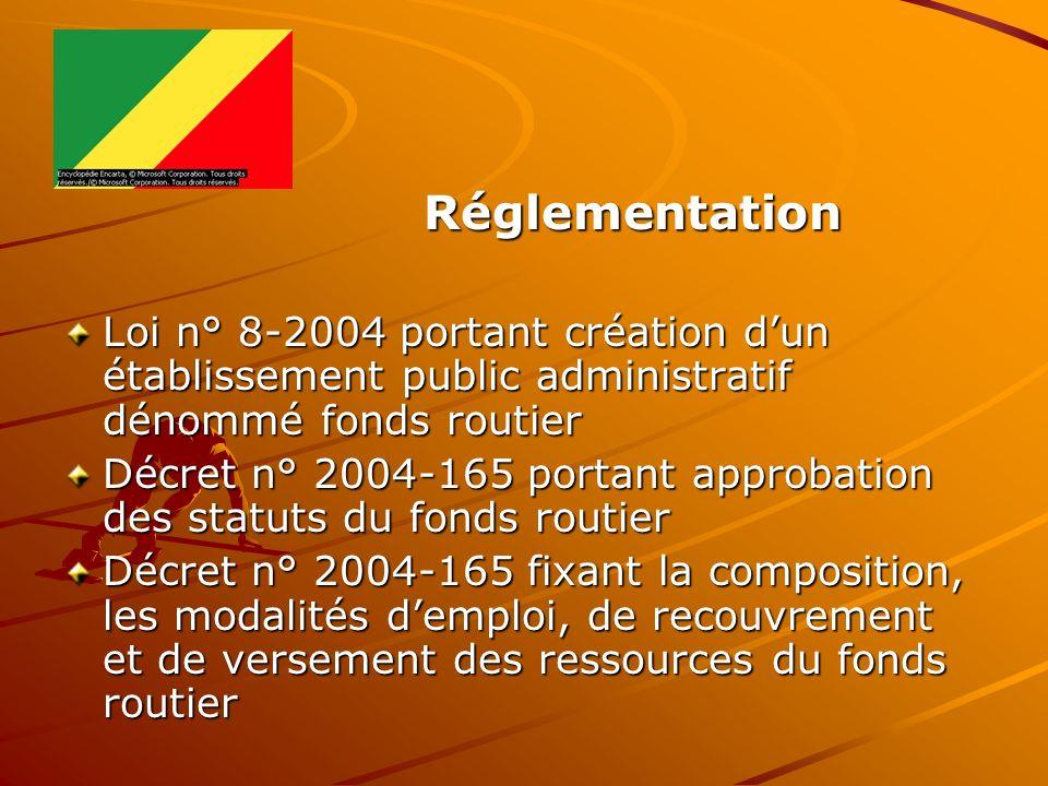 Réglementation Réglementation Loi n° 8-2004 portant création dun établissement public administratif dénommé fonds routier Décret n° 2004-165 portant a