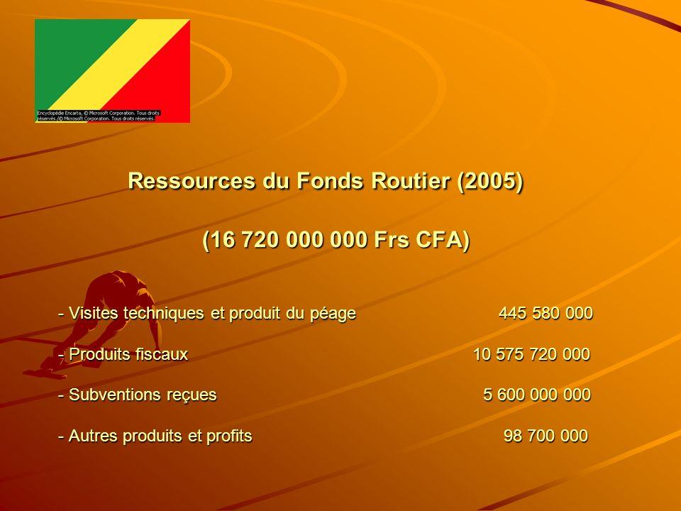 Ressources du Fonds Routier (2005) (16 720 000 000 Frs CFA) - Visites techniques et produit du péage 445 580 000 - Produits fiscaux 10 575 720 000 - S