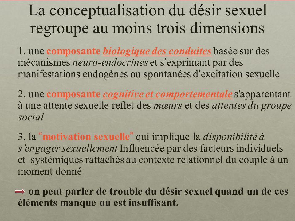 TROUBLES DU DESIR SEXUEL AVERSION SEXUELLE DSM IV F 52.10 [302.79] A: Aversion extrême, persistante ou répétée, et évitement de tout (ou presque tout) contact génital avec un partenaire sexuel.