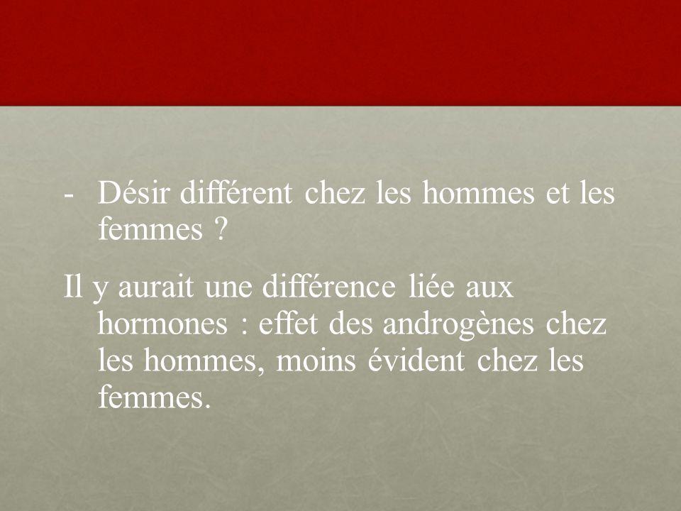 DEFINITION selon le contexte culturel marocain En Arabe : Désir = ( Ichq, Raghba, Chahwa, Chawq… ) Plaisir = ( Ladha, Moutaa…) Plaisir = ( Ladha, Moutaa…) Attention : Confusion dans notre langage ( trivial ) entre plaisir et désir.