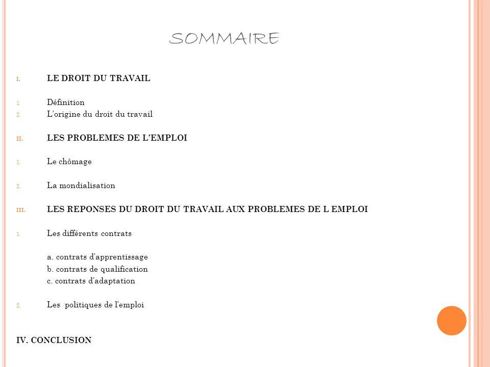 I.LE DROIT DU TRAVAIL 1.