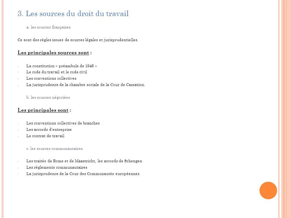 3. Les sources du droit du travail a. les sources françaises Ce sont des règles issues de sources légales et jurisprudentielles. Les principales sourc