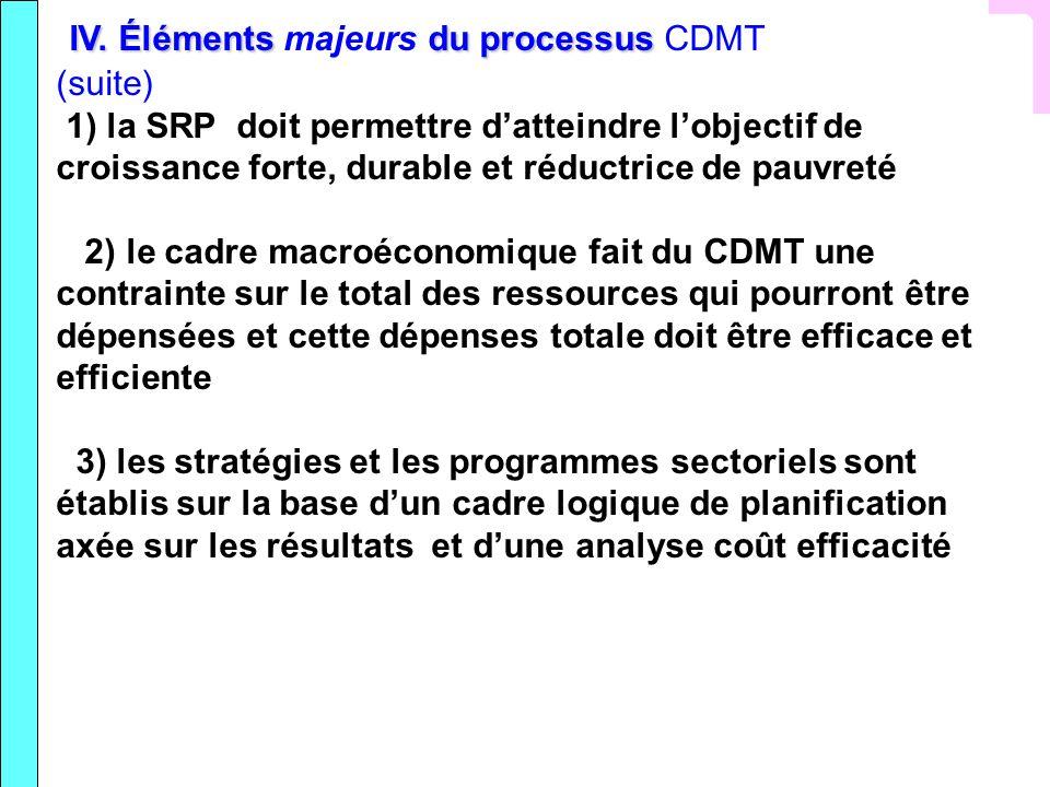 IV. Élémentsdu processus IV. Éléments majeurs du processus CDMT (suite) 1) la SRP doit permettre datteindre lobjectif de croissance forte, durable et