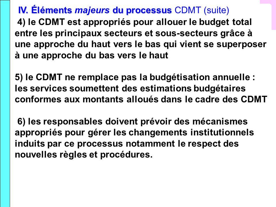 IV. Élémentsdu processus IV. Éléments majeurs du processus CDMT (suite) 4) le CDMT est appropriés pour allouer le budget total entre les principaux se