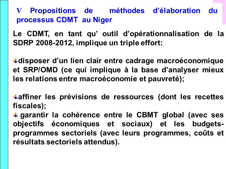 V Propositions de méthodes délaboration du processus CDMT au Niger Le CDMT, en tant qu outil dopérationnalisation de la SDRP 2008-2012, implique un tr