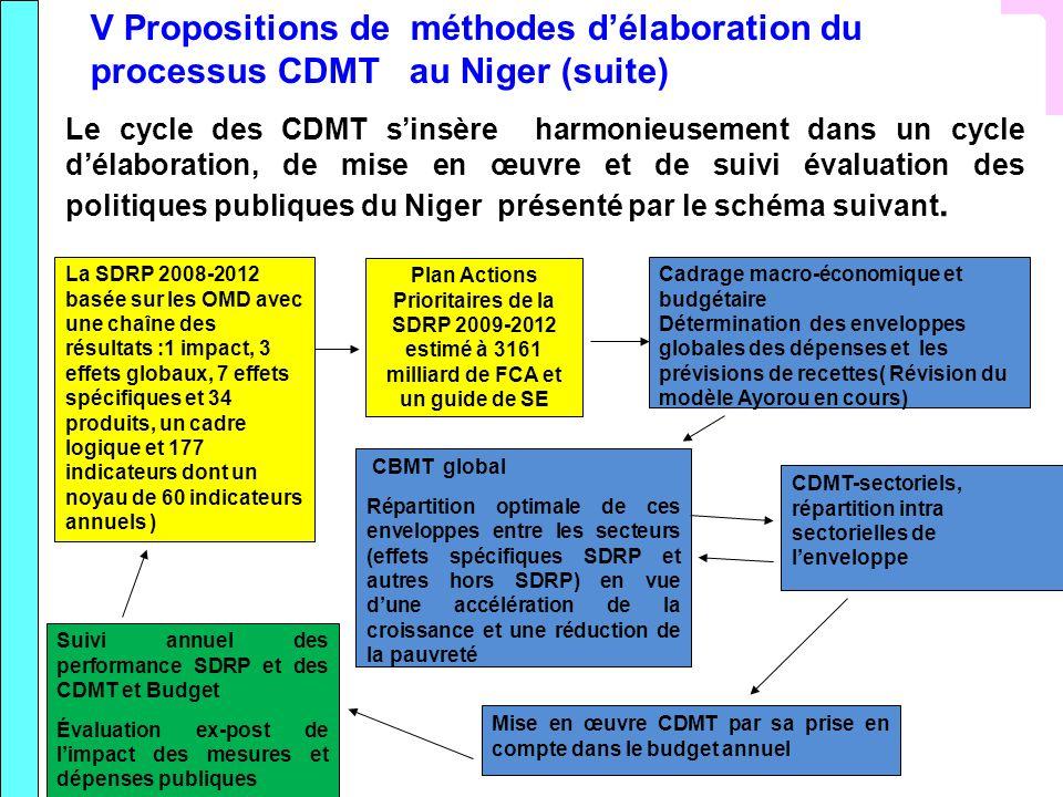 La SDRP 2008-2012 basée sur les OMD avec une chaîne des résultats :1 impact, 3 effets globaux, 7 effets spécifiques et 34 produits, un cadre logique e