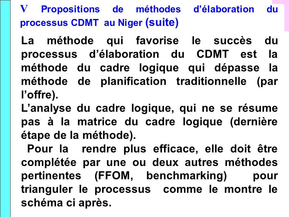 La méthode qui favorise le succès du processus délaboration du CDMT est la méthode du cadre logique qui dépasse la méthode de planification traditionn