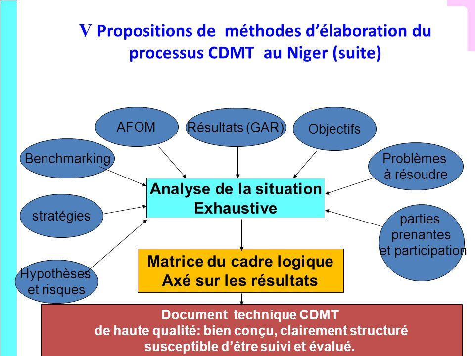 18 V Propositions de méthodes délaboration du processus CDMT au Niger (suite) Matrice du cadre logique Axé sur les résultats Document technique CDMT d