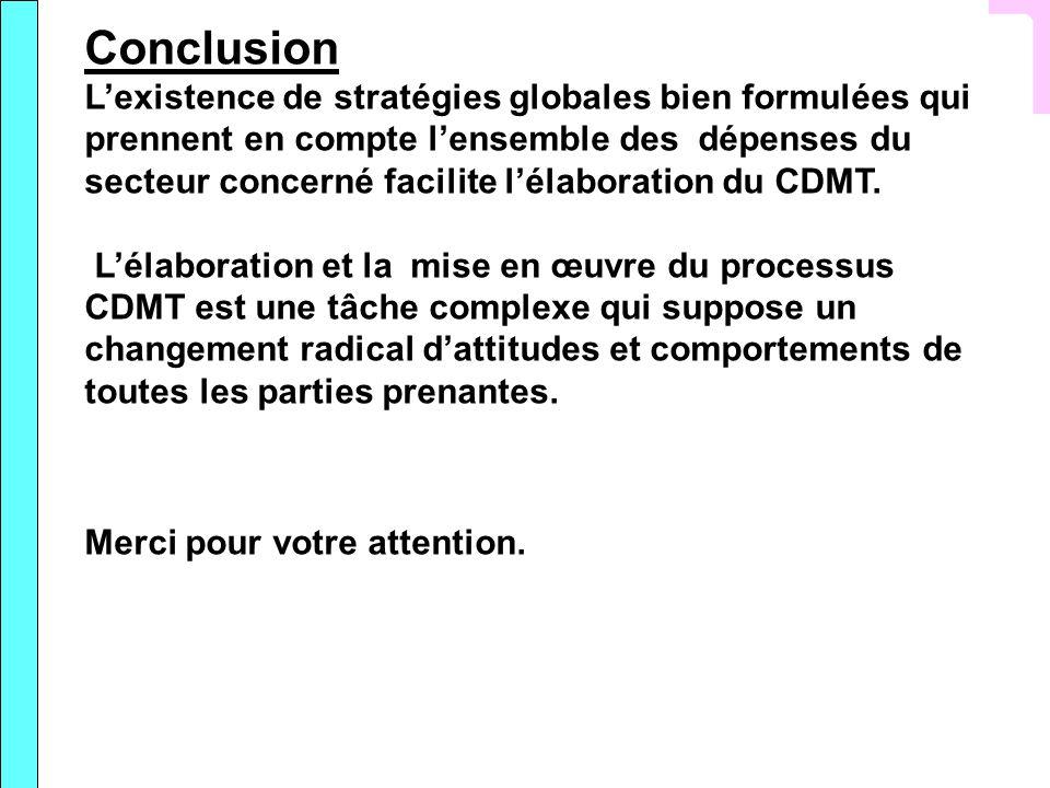 Conclusion Lexistence de stratégies globales bien formulées qui prennent en compte lensemble des dépenses du secteur concerné facilite lélaboration du