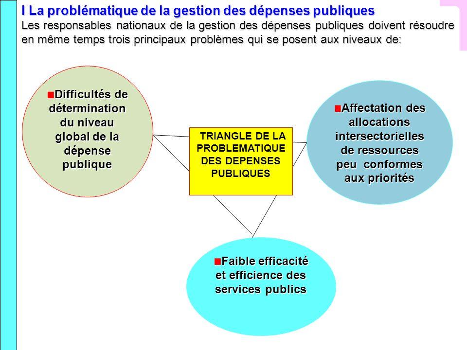 I La problématique de la gestion des dépenses publiques Les responsables nationaux de la gestion des dépenses publiques doivent résoudre en même temps