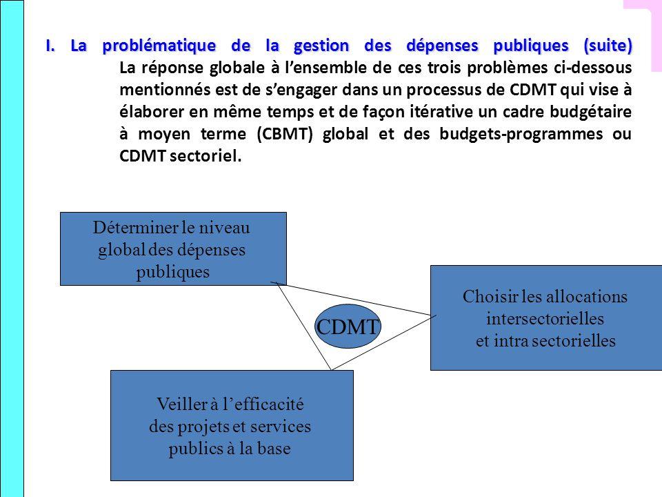 I. La problématique de la gestion des dépenses publiques (suite) I. La problématique de la gestion des dépenses publiques (suite) La réponse globale à