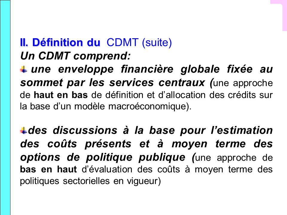 II. Définition du II. Définition du CDMT (suite) Un CDMT comprend: une enveloppe financière globale fixée au sommet par les services centraux ( une ap
