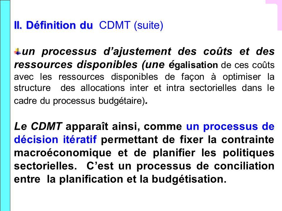 II. Définition du II. Définition du CDMT (suite) un processus dajustement des coûts et des ressources disponibles (une é galisation de ces coûts avec