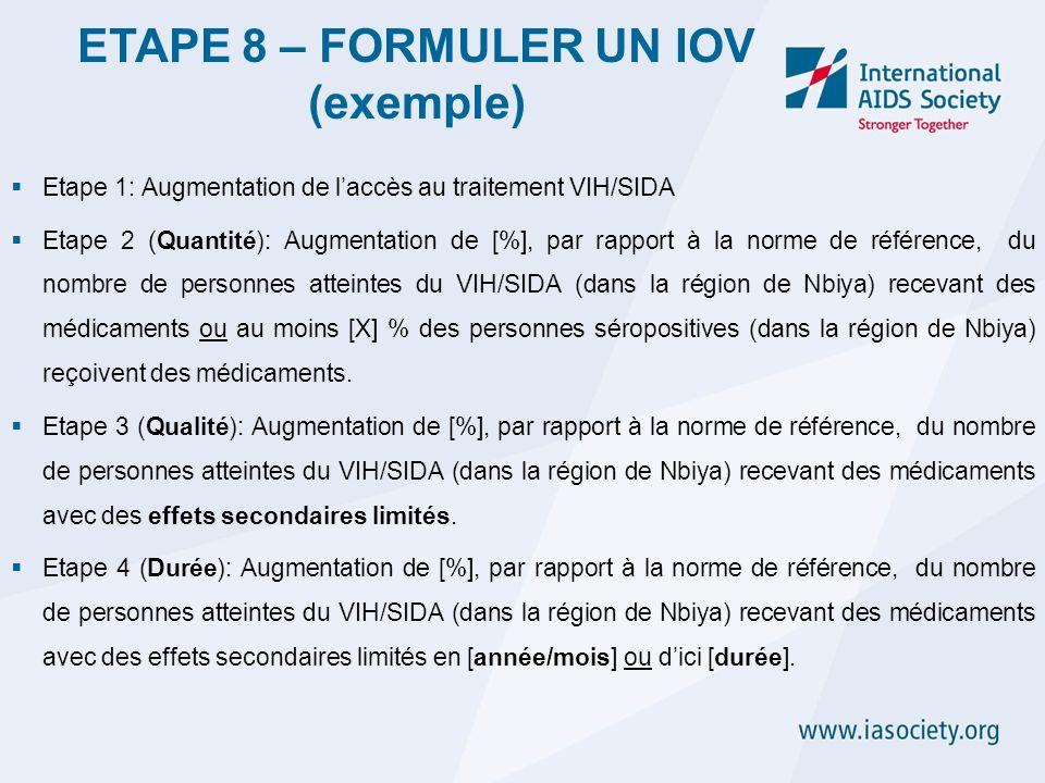Etape 1: Augmentation de laccès au traitement VIH/SIDA Etape 2 (Quantité): Augmentation de [%], par rapport à la norme de référence, du nombre de pers