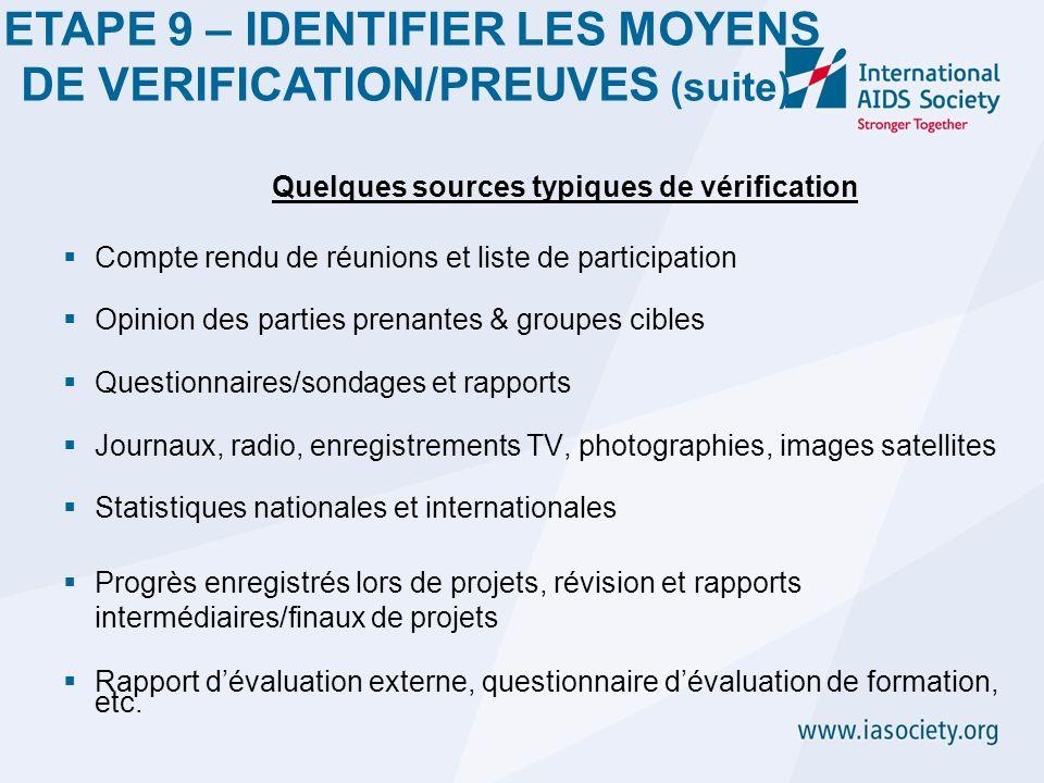 Quelques sources typiques de vérification Compte rendu de réunions et liste de participation Opinion des parties prenantes & groupes cibles Questionna