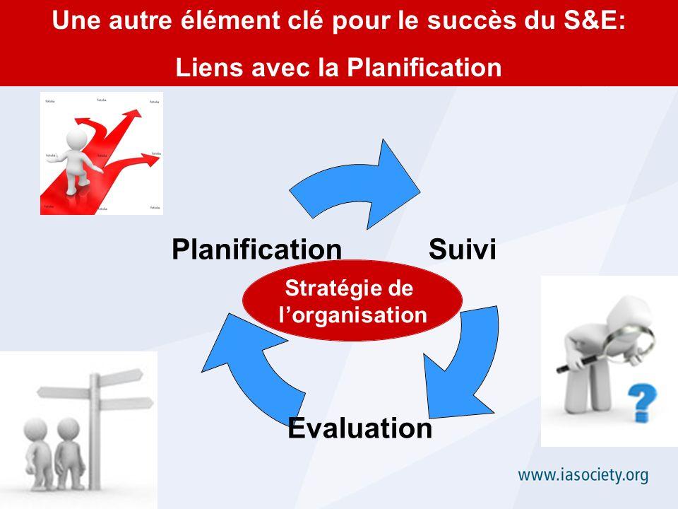 Une autre élément clé pour le succès du S&E: Liens avec la Planification Stratégie de lorganisation