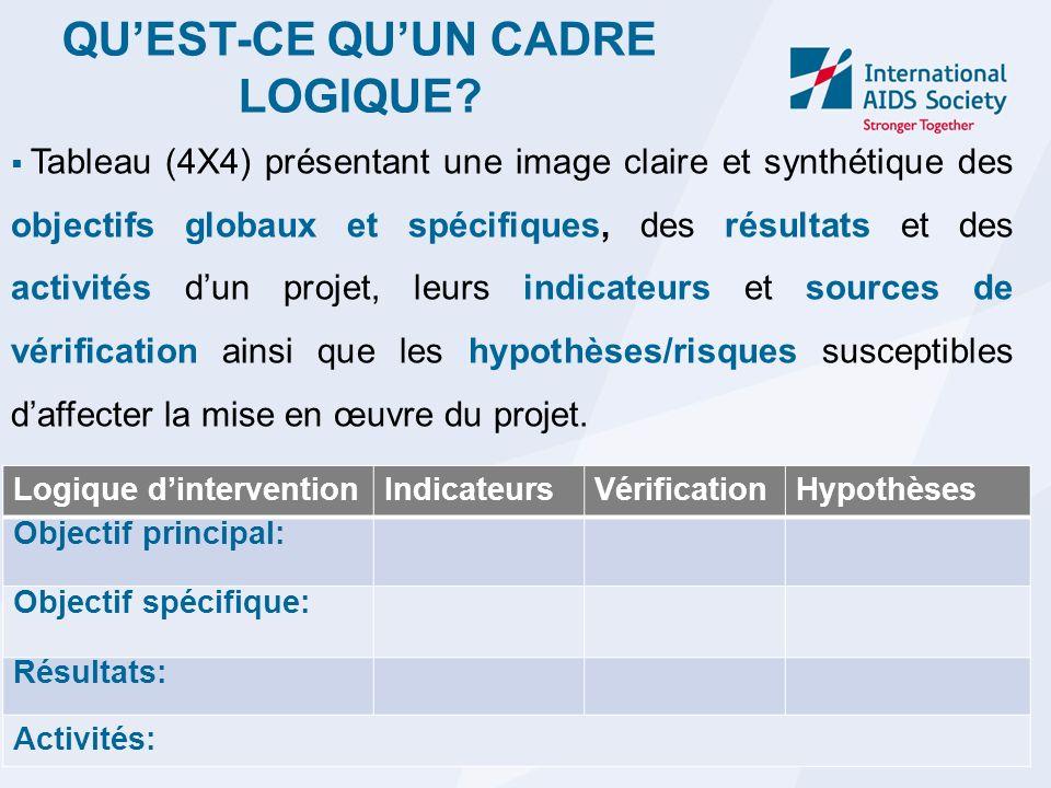 Tableau (4X4) présentant une image claire et synthétique des objectifs globaux et spécifiques, des résultats et des activités dun projet, leurs indica