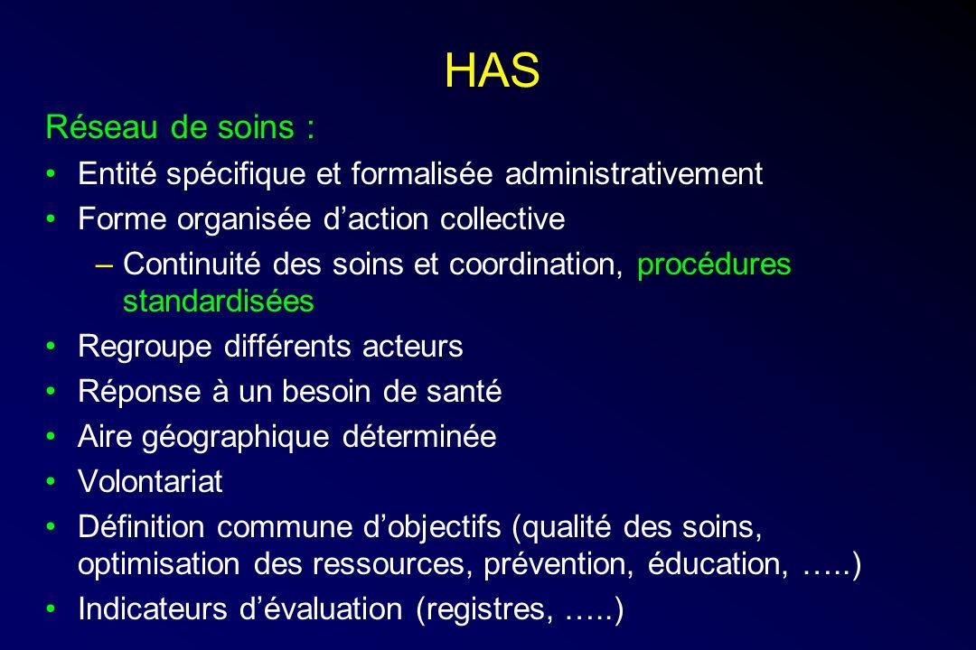 HAS Réseau de soins : Entité spécifique et formalisée administrativement Forme organisée daction collective –Continuité des soins et coordination, pro