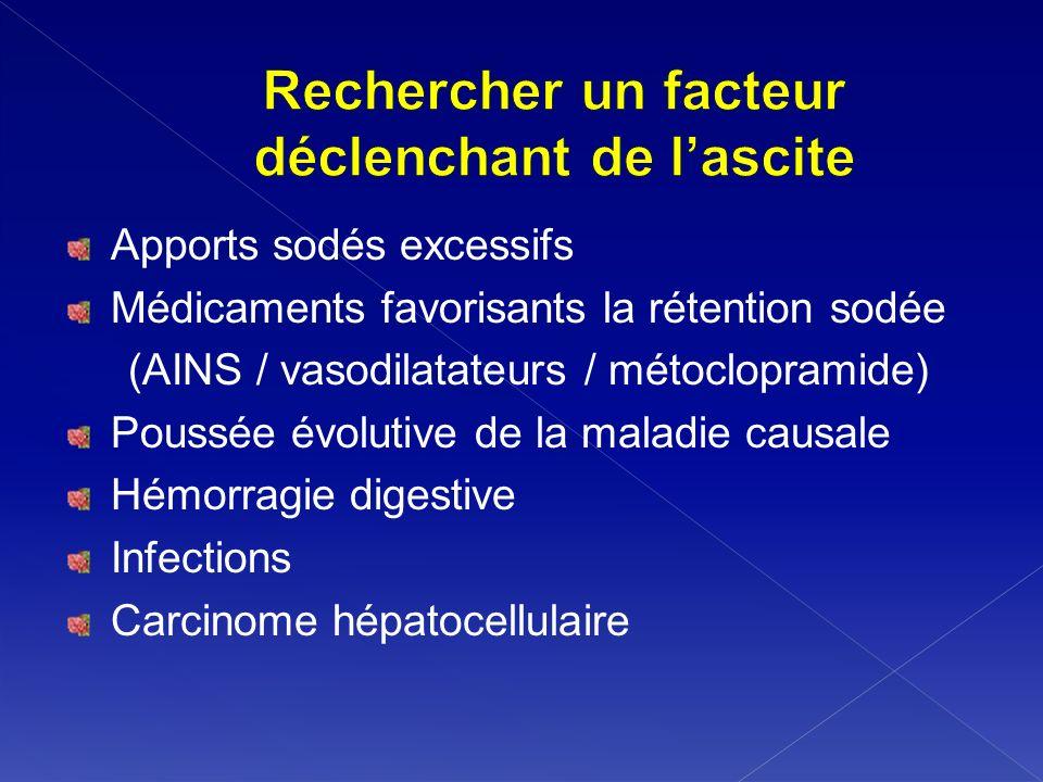 Apports sodés excessifs Médicaments favorisants la rétention sodée (AINS / vasodilatateurs / métoclopramide) Poussée évolutive de la maladie causale H