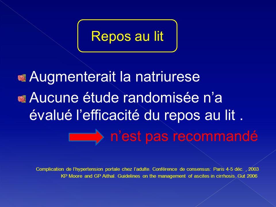 Augmenterait la natriurese Aucune étude randomisée na évalué lefficacité du repos au lit. nest pas recommandé Complication de lhypertension portale ch