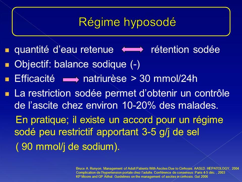 quantité deau retenue rétention sodée Objectif: balance sodique (-) Efficacité natriurèse > 30 mmol/24h La restriction sodée permet dobtenir un contrô