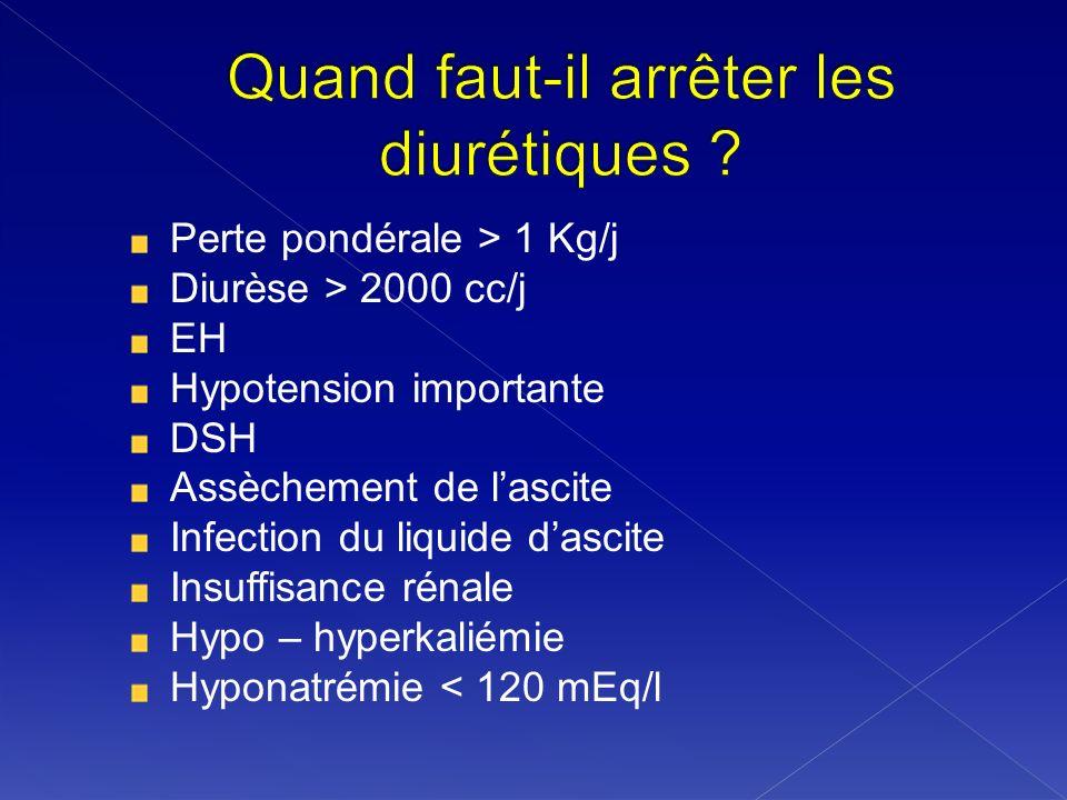 Perte pondérale > 1 Kg/j Diurèse > 2000 cc/j EH Hypotension importante DSH Assèchement de lascite Infection du liquide dascite Insuffisance rénale Hyp