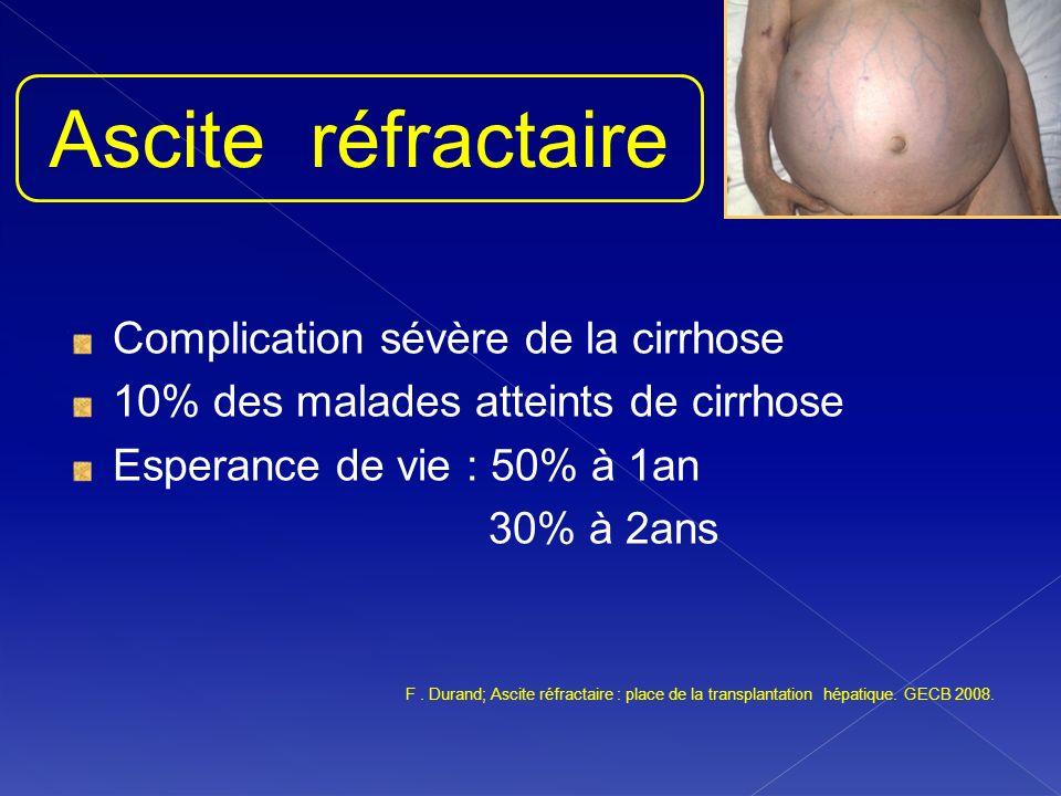 Complication sévère de la cirrhose 10% des malades atteints de cirrhose Esperance de vie : 50% à 1an 30% à 2ans F. Durand; Ascite réfractaire : place