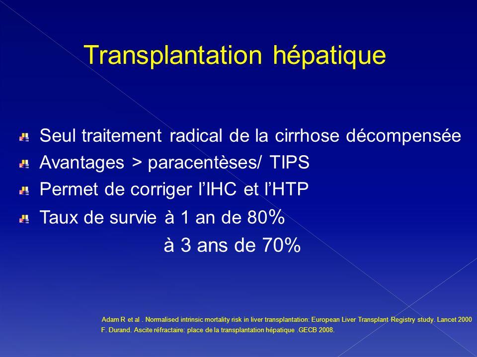 Seul traitement radical de la cirrhose décompensée Avantages > paracentèses/ TIPS Permet de corriger lIHC et lHTP Taux de survie à 1 an de 80 % à 3 an
