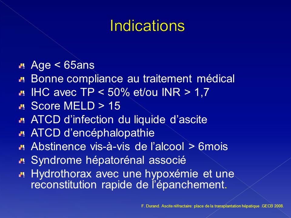 Age < 65ans Bonne compliance au traitement médical IHC avec TP 1,7 Score MELD > 15 ATCD dinfection du liquide dascite ATCD dencéphalopathie Abstinence