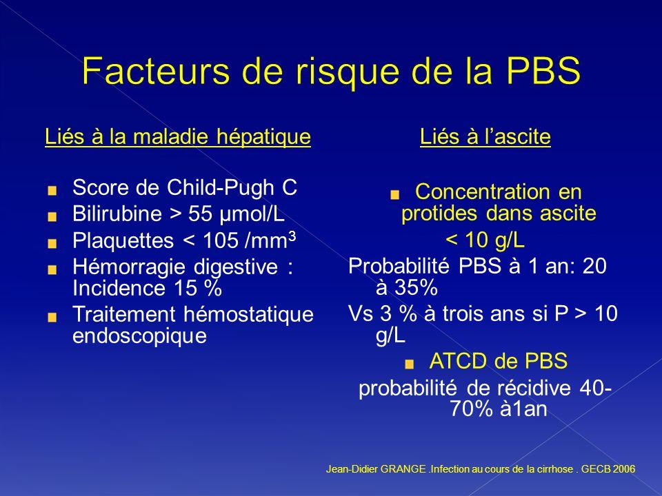 Liés à la maladie hépatique Score de Child-Pugh C Bilirubine > 55 µmol/L Plaquettes < 105 /mm 3 Hémorragie digestive : Incidence 15 % Traitement hémos