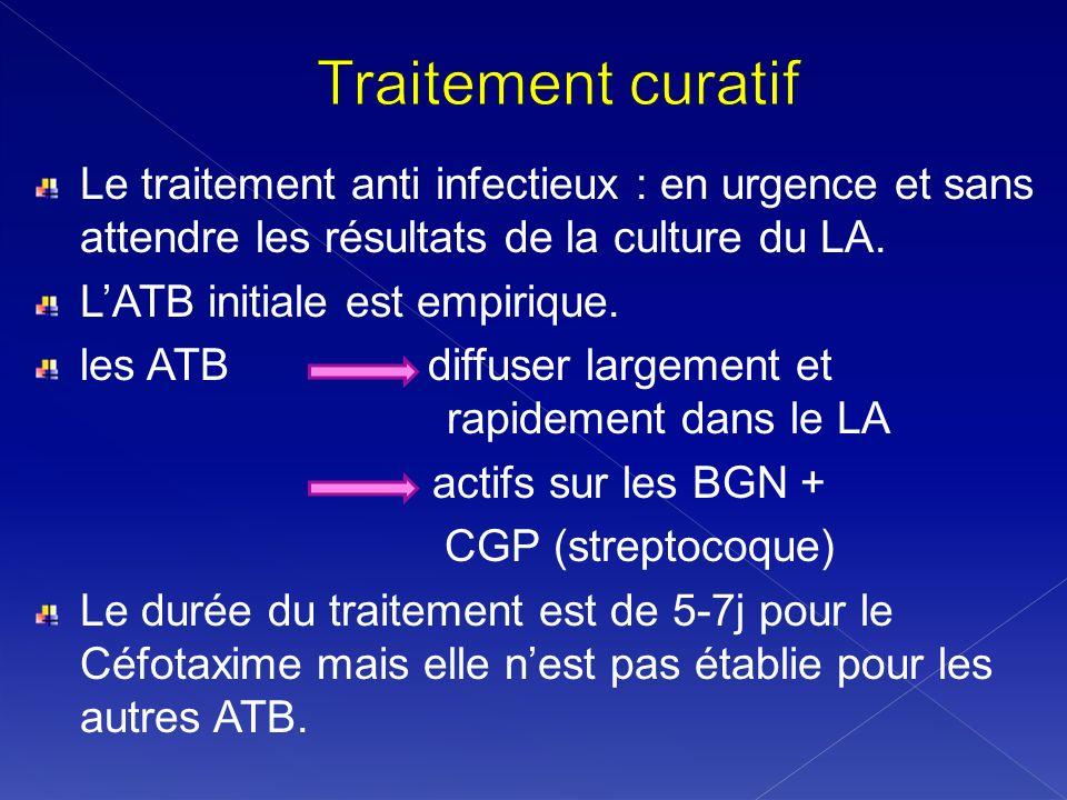 Le traitement anti infectieux : en urgence et sans attendre les résultats de la culture du LA. LATB initiale est empirique. les ATB diffuser largement