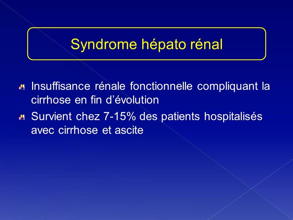 Insuffisance rénale fonctionnelle compliquant la cirrhose en fin dévolution Survient chez 7-15% des patients hospitalisés avec cirrhose et ascite Synd