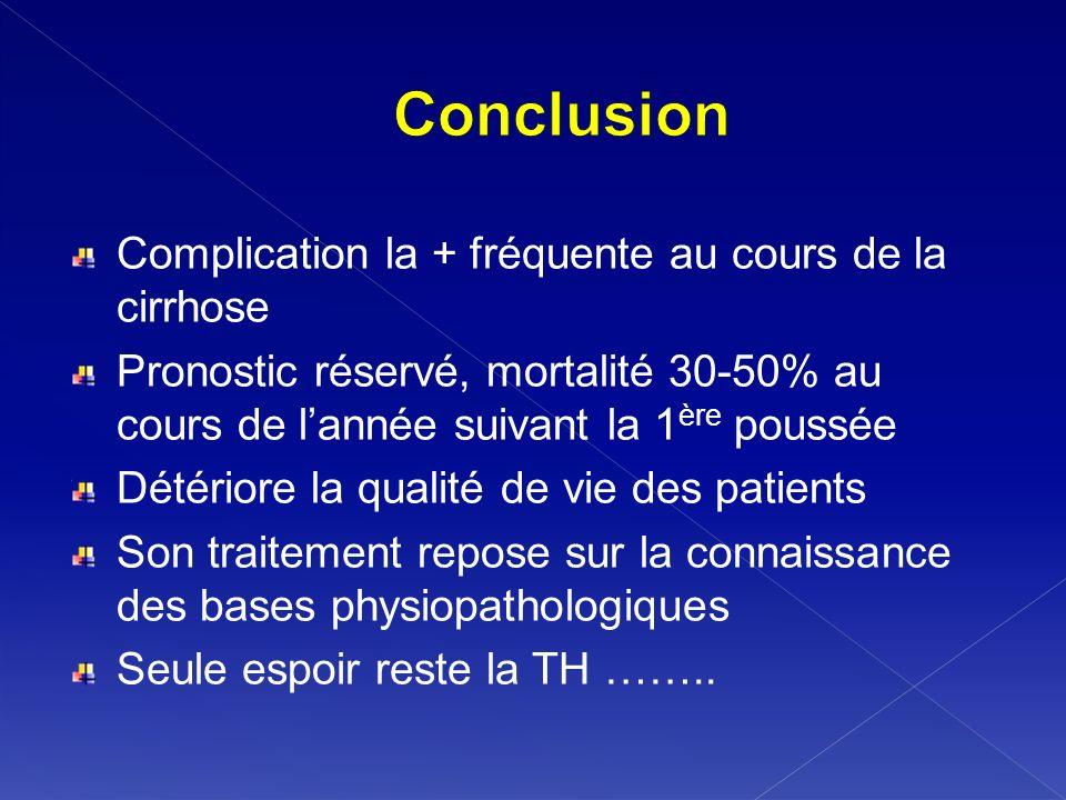 Complication la + fréquente au cours de la cirrhose Pronostic réservé, mortalité 30-50% au cours de lannée suivant la 1 ère poussée Détériore la quali