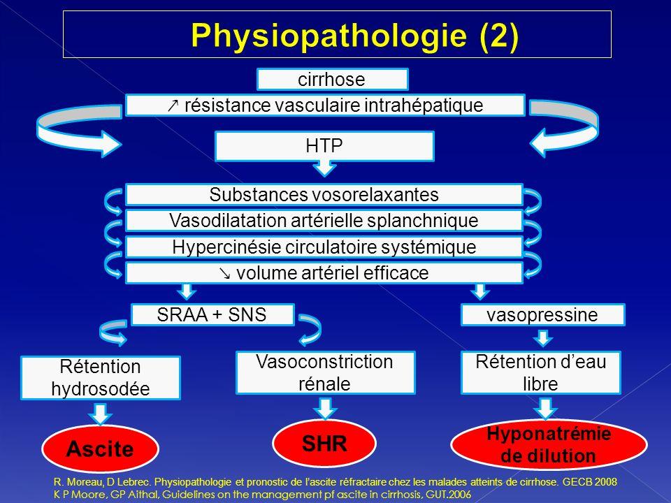 cirrhose résistance vasculaire intrahépatique Substances vosorelaxantes Vasodilatation artérielle splanchnique Hypercinésie circulatoire systémique SR