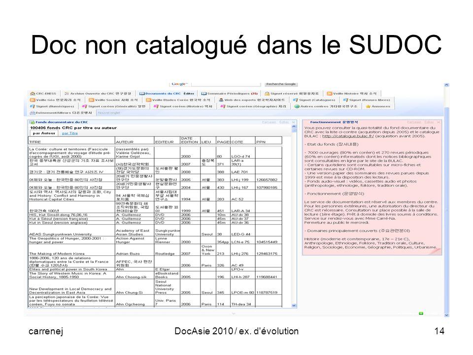 carrenejDocAsie 2010 / ex. d évolution14 Doc non catalogué dans le SUDOC