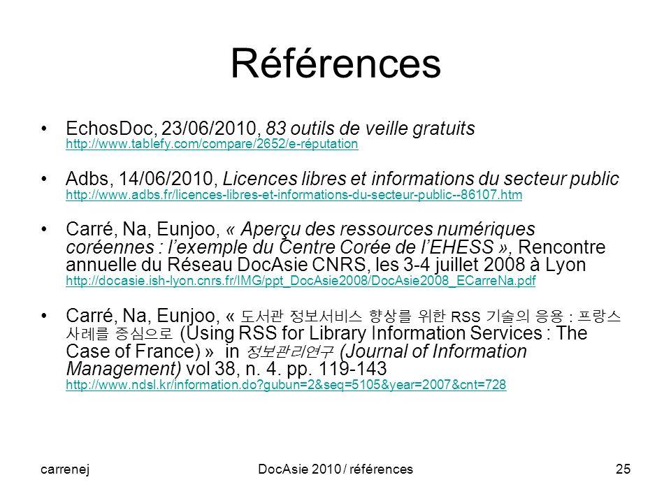 carrenejDocAsie 2010 / références25 Références EchosDoc, 23/06/2010, 83 outils de veille gratuits http://www.tablefy.com/compare/2652/e-réputation http://www.tablefy.com/compare/2652/e-réputation Adbs, 14/06/2010, Licences libres et informations du secteur public http://www.adbs.fr/licences-libres-et-informations-du-secteur-public--86107.htm http://www.adbs.fr/licences-libres-et-informations-du-secteur-public--86107.htm Carré, Na, Eunjoo, « Aperçu des ressources numériques coréennes : lexemple du Centre Corée de lEHESS », Rencontre annuelle du Réseau DocAsie CNRS, les 3-4 juillet 2008 à Lyon http://docasie.ish-lyon.cnrs.fr/IMG/ppt_DocAsie2008/DocAsie2008_ECarreNa.pdf http://docasie.ish-lyon.cnrs.fr/IMG/ppt_DocAsie2008/DocAsie2008_ECarreNa.pdf Carré, Na, Eunjoo, « RSS : (Using RSS for Library Information Services : The Case of France) » in (Journal of Information Management) vol 38, n.