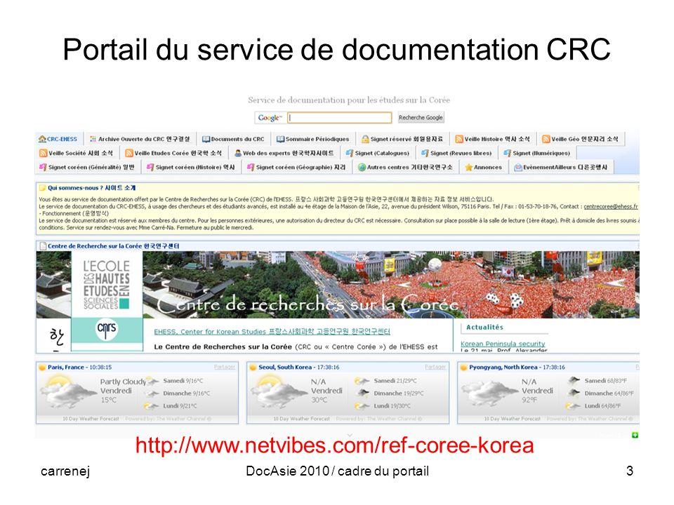 carrenejDocAsie 2010 / cadre du portail3 Portail du service de documentation CRC http://www.netvibes.com/ref-coree-korea