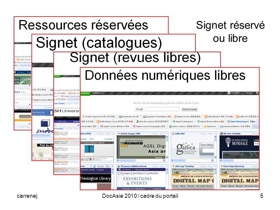 carrenejDocAsie 2010 / cadre du portail5 Signet réservé ou libre