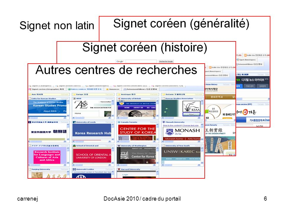 carrenejDocAsie 2010 / cadre du portail6 Signet non latin